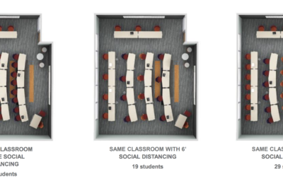 Designing Post-COVID Learning Spaces